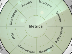 Performance Metrics for Your Marketing RADAR Screen